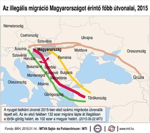 migráció, útvonal