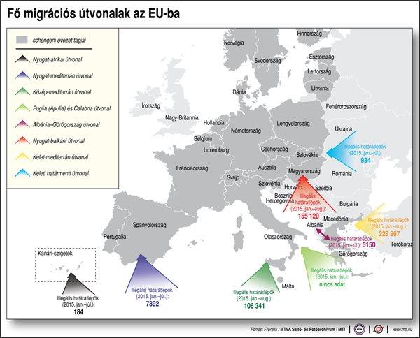 Migráció, EU